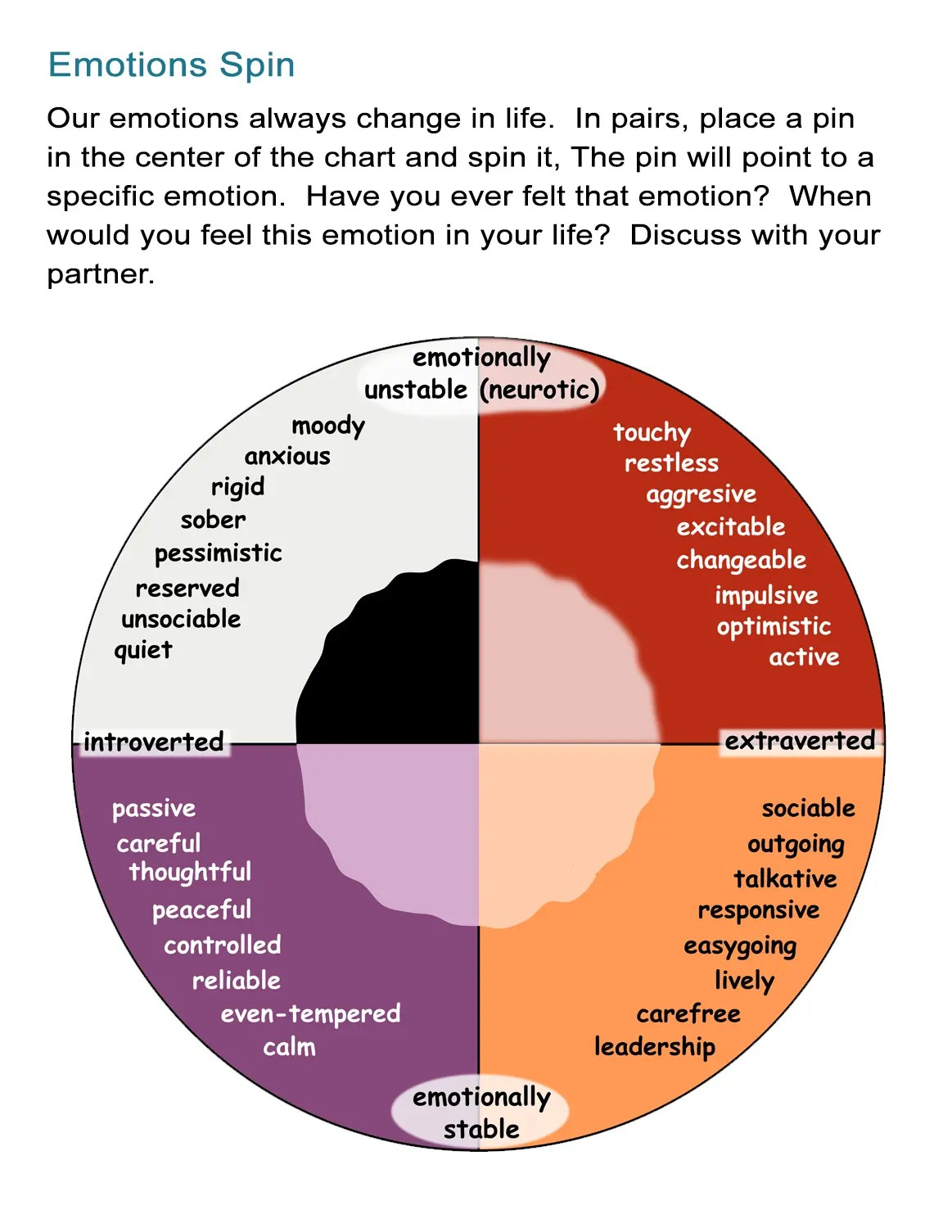 Emotions Vocabulary Adjectives To Describe Personality
