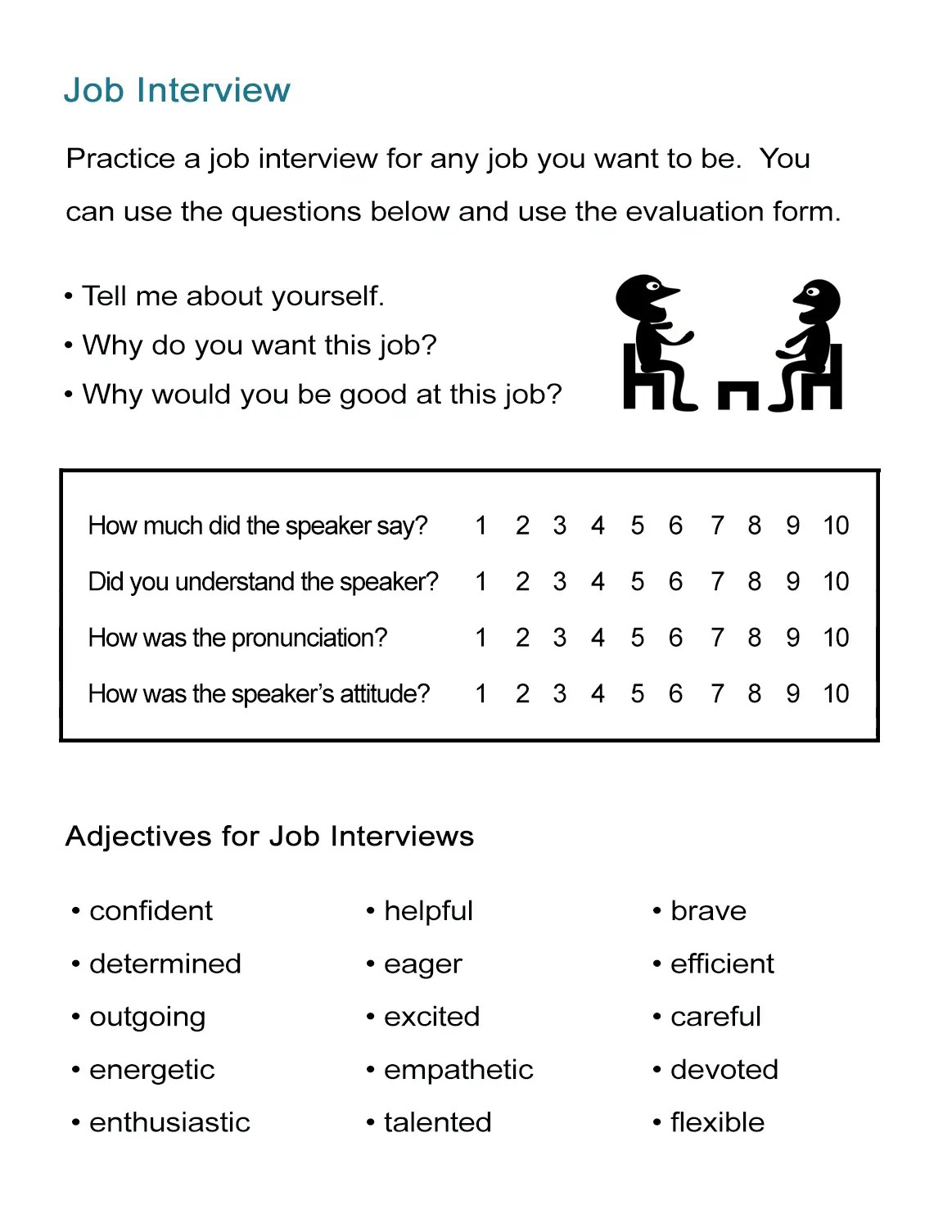 Job Interview Practice Adjectives For Resumes
