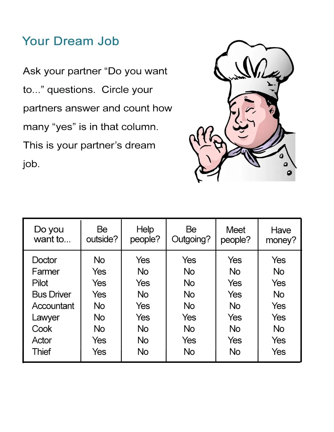 Your Dream Job Worksheet What Do You Want To Be When You