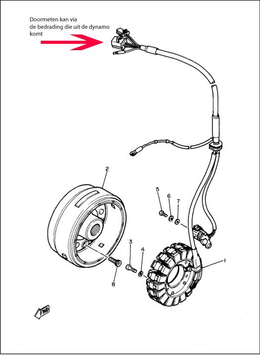 dynamo doormeten en spanningsregelaar testen