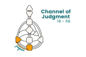 Channel of Judgment