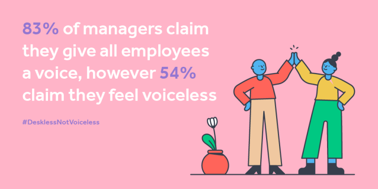 Facebook voiceless manager worker
