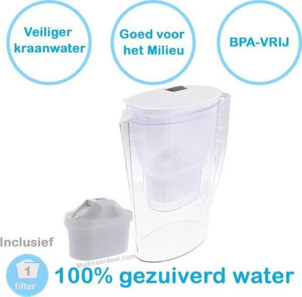 PREMIUM Geschikt voor Waterfilter Kan BRITA MAXTRA - 2,3L Inclusief 1 Stuk Water filter patronen voor 1 Maand Gezuiverd Water -Waterontharding -Waterontkalker -Waterzuivering Brita filterpatronen BPA-Vrij