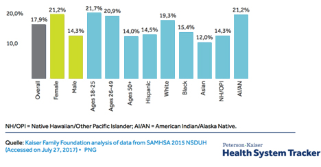 Alleviant Health Centers, integrative psychiatry, holistic psychiatry, comprehensive psychiatric care, holistic mental healthcare, integrative behavioral health, mind body spirit, heal depression naturally, heal anxiety naturally, heal OCD naturally, heal postpartum depression naturally, heal PTSD naturally, heal bipolar disorder naturally, heal OCD naturally, heal fibromyalgia naturally, heal migraine headaches naturally, heal CRPS naturally, heal rheumatoid arthritis naturally, heal peripheral neuropathy naturally, heal sciatica naturally, pain relief, anxiety relief, depression relief, PTSD relief, heal the root cause of depression, heal the root cause of migraine headaches, heal the root cause of PTSD, heal the root cause of CRPS, heal the root cause of anxiety, holistic healing, holistic health, integrated healing of mood disorders & chronic pain, neuroplasticity, neurogenesis, heal synaptic connections, brain health, gut health, wholeness, treating the whole person, cold exposure, yoga, meditation, mindfulness, nutritional counseling, biofeedback, get off medications, get off pain meds, eliminate side-effects of antidepressants, eliminate side-effects of pain medications, ketamine infusion therapy, ketamine infusions, nasal ketamine, Spravato, esketamine, FDA, vitamin infusions, TMS, transcranial magnetic stimulation, erase suicidal ideations, erase suicidal thoughts, immediate relief from suicidal thoughts, urgent care psychiatry, rapid relief from depression, heal treatment-resistant depression, treatment-resistant depression relief, medication management, talk therapy, psychiatric evaluations, spa-like clinic, med spa, lifestyle coaching, franchise, ketamine clinic, Little Rock AR, Akron OH, Honolulu HI, Naples FL, San Diego CA, Nashville TN, Alleviant Health Centers of Little Rock, Alleviant Health Centers of Honolulu, Alleviant Health Centers of Naples, mental health resources, mental health education, mindset tips, Brian Mears CRNA, John Leach MD, Thomas