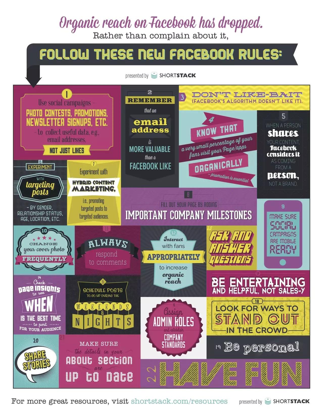 22 Tipps, um gegen sinkende Facebook Reichweite anzukämpfen