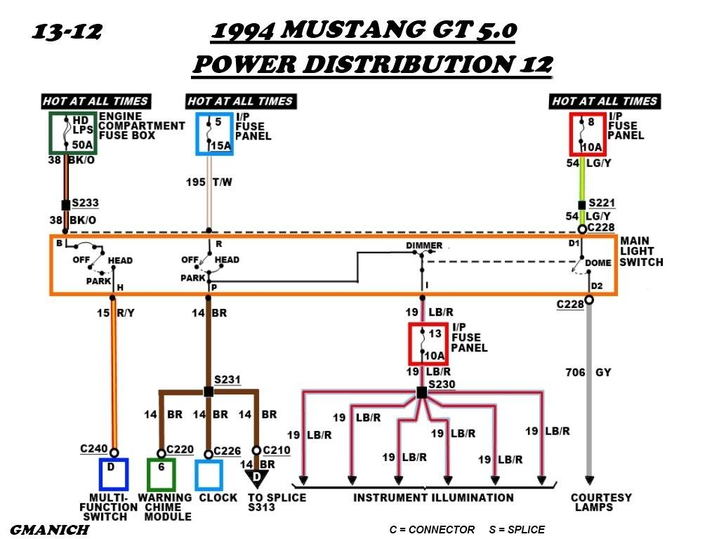 1994 Mustang Gt Taillights, Parking Lights, Dash Lights
