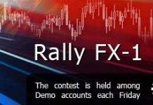 Rally Fx Demo Contest Insta FOrex 2015