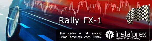 Rally Fx Demo Contest Insta FOrex 2015