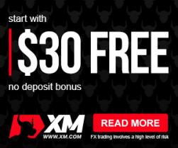 XM Forex No Deposit Bonus Promotion