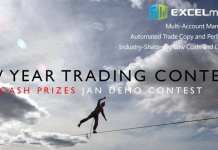 EXCELmarkets ~ New Year Trading Contest 2015