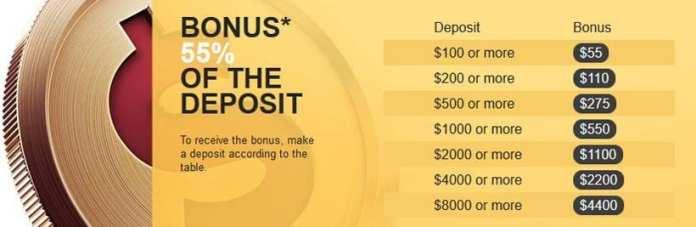 55% FOREX BONUS OF THE DEPOSIT