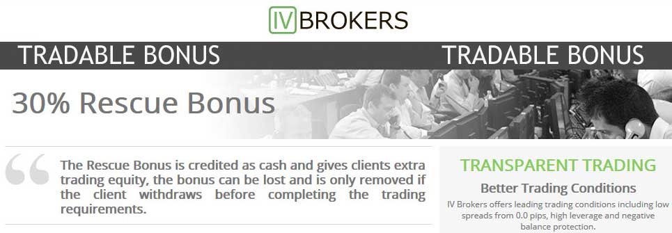 Us forex brokers bonus