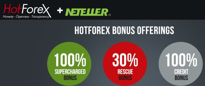Forex Bonus Offer Deposit via Neteller