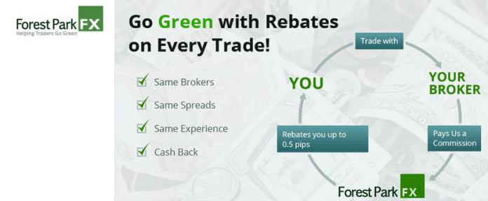 ForestParkFX 70% rebate Offer