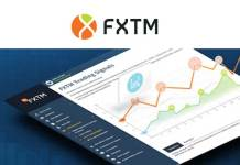 fxtm forex trading forex signals