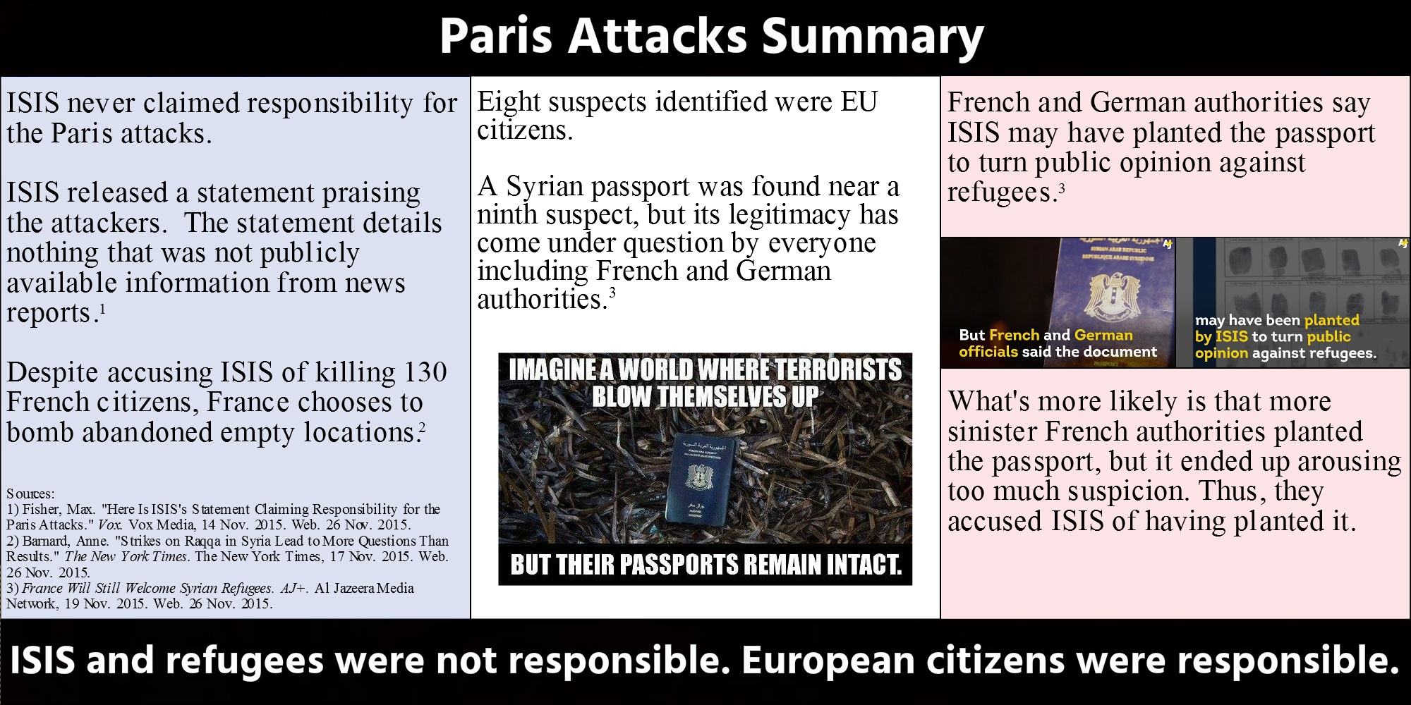 Paris Attacks Summary