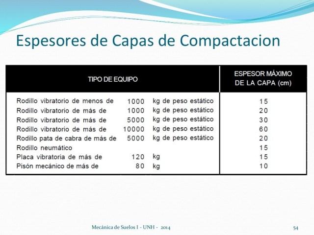 compactacion suelo cesped artificial