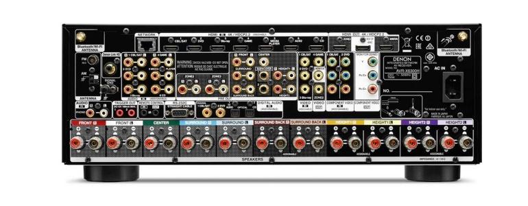 denon-avr-x6300h review-back