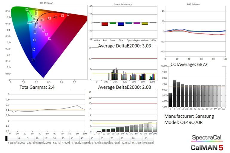 Review: Samsung QE49Q70R (Q70R series) Ultra HD QLED LCD TV