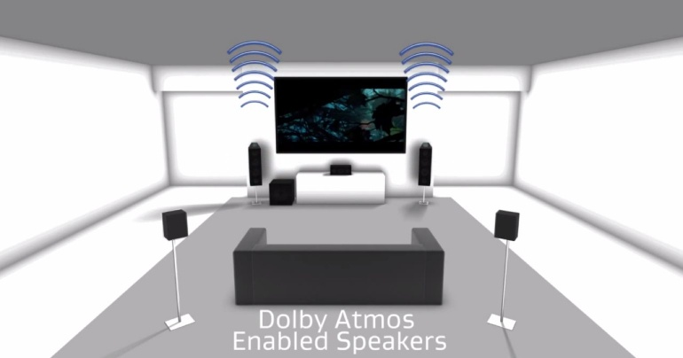 Dolby Atmos: What is it