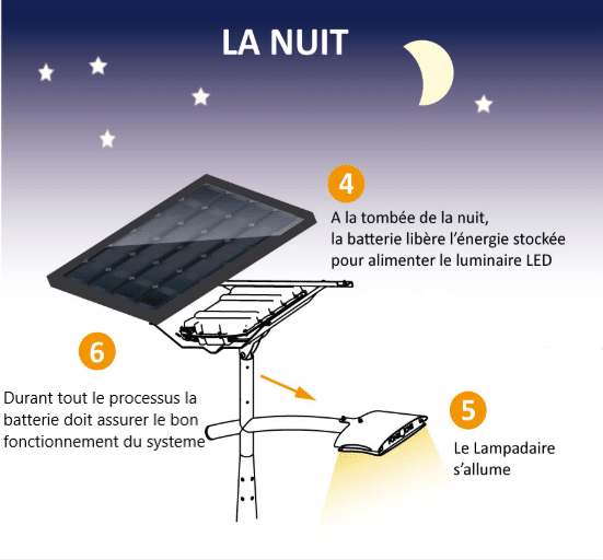 lamp2.2