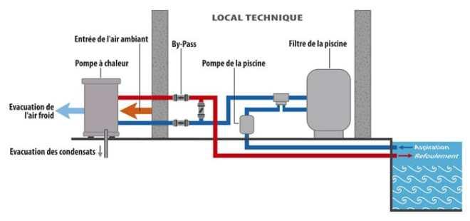 schema-installation-pompe-a-chaleur-piscine1