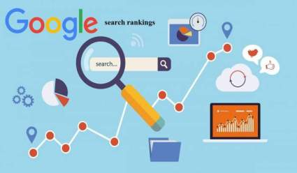 Google's Search Algorithm and Ranking System