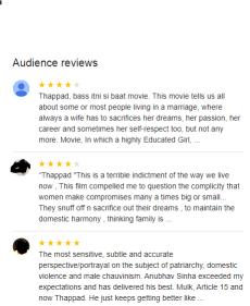 Thappad Movie Google Reviews