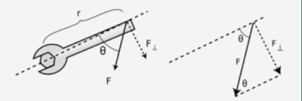 Day 64 torquediagram2