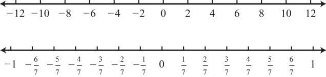 negative fractions number line.jpg