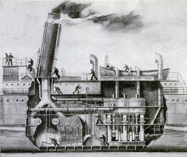 Popular_Science_Dec_1918_p23_-_Ship_Emergency_Steam_Cutoff_Valves
