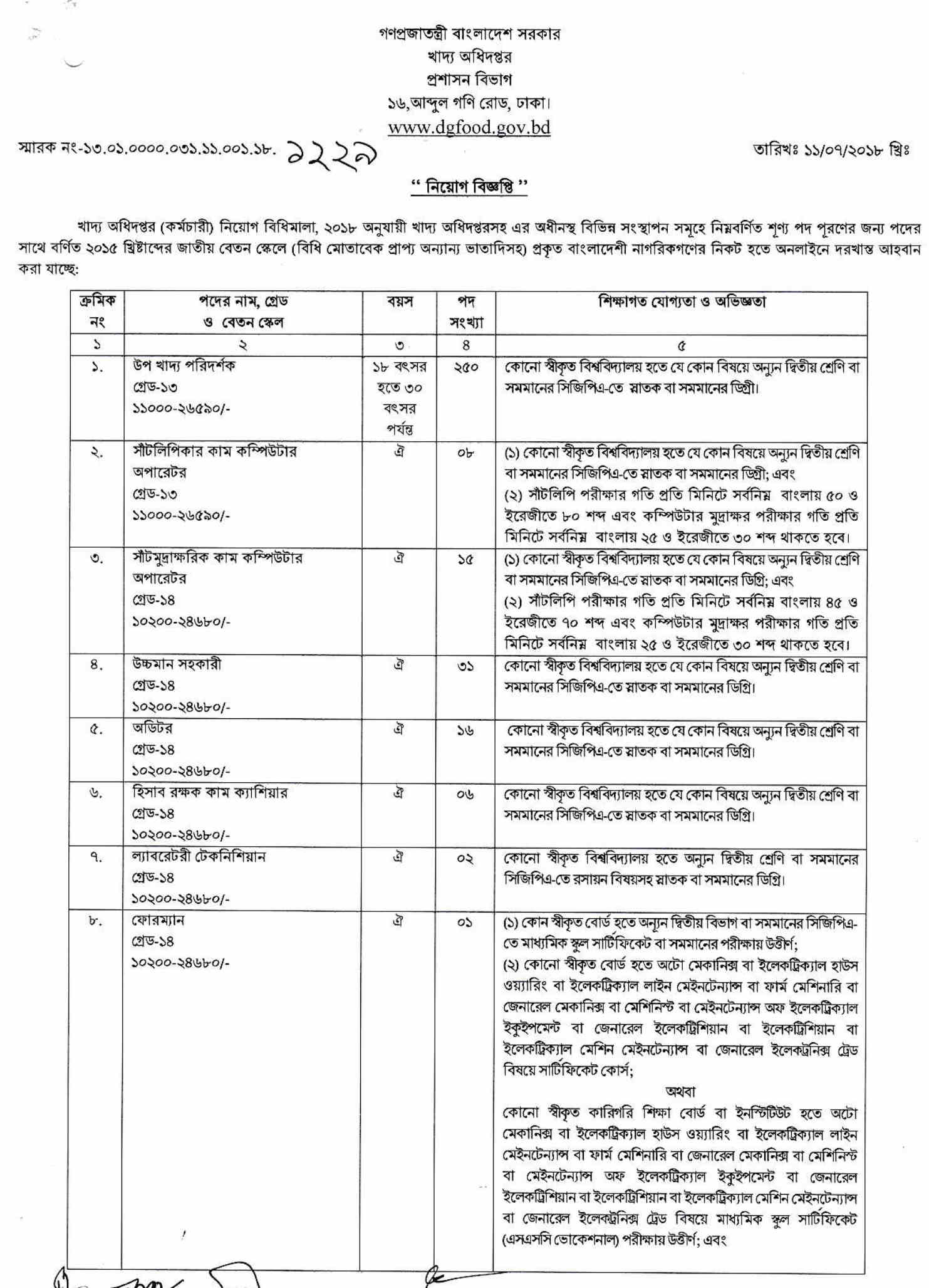 Ministry of Food Job Circular