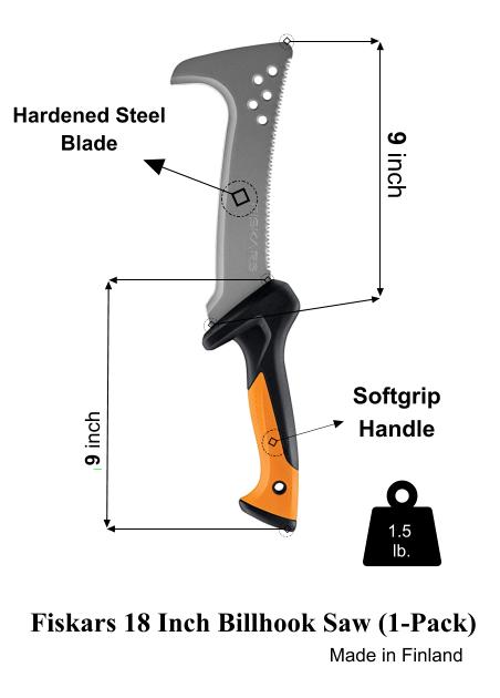 Fiskars 18 inch billhook machete saw back