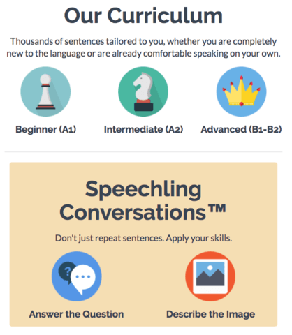 Speechling is a free alternative to Glossika.