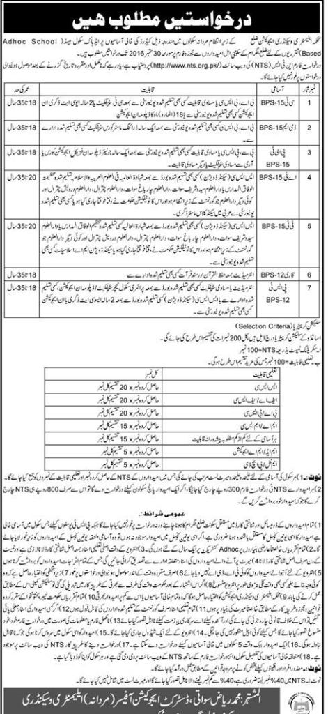 CT DM PET AT TT Qari PST Teachers Jobs in Districts of KPK NTS