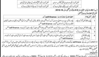 NTS PHSA Peshawar General Nursing Diploma Midwifery Course LHV