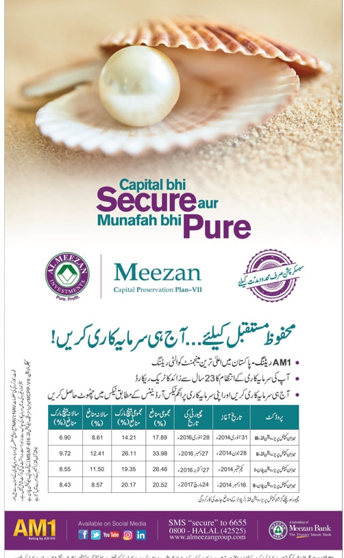 Meezan Bank Big Current Profit Munafa Schemes Chart with Rates