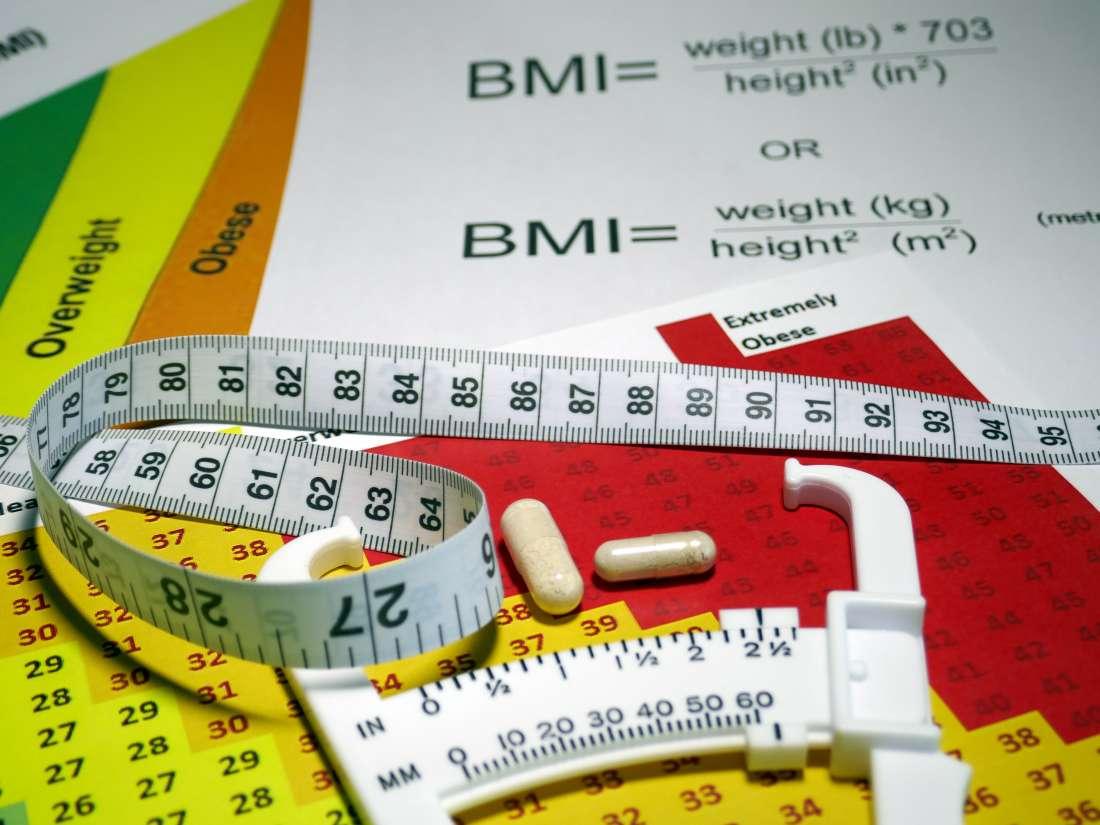 Obesity Bmi Calculators And Charts