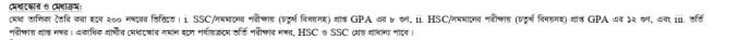nstu admission test result