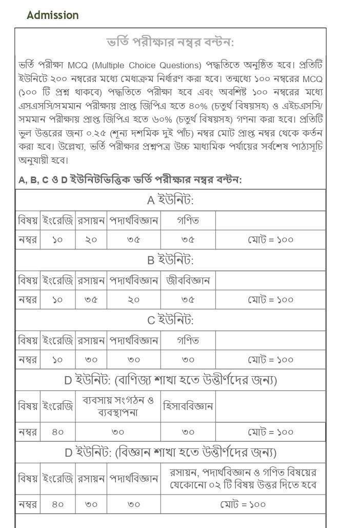 mbstu admission seat plan 2019-20_page-0001