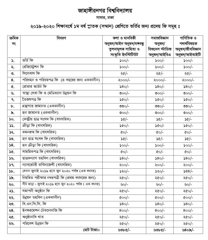 JU Viva Result 2019-20  Jahangirnagar University Viva Result & A B C D E F G H I Unit Final Merit List