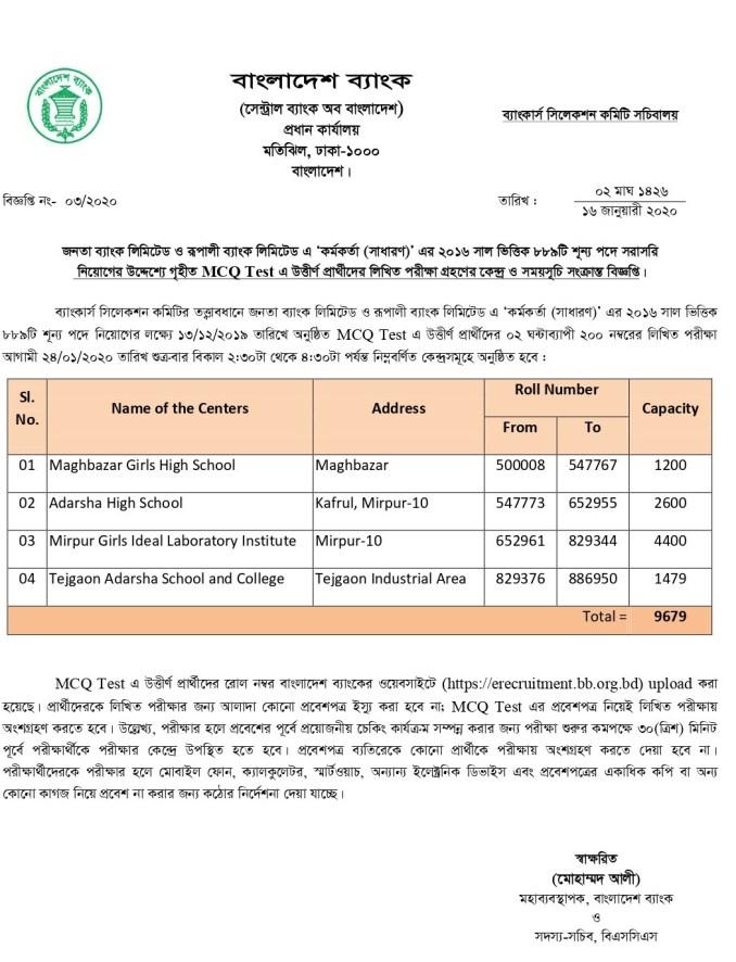 Janata Rupali Bank MCQ Exam Result 2020