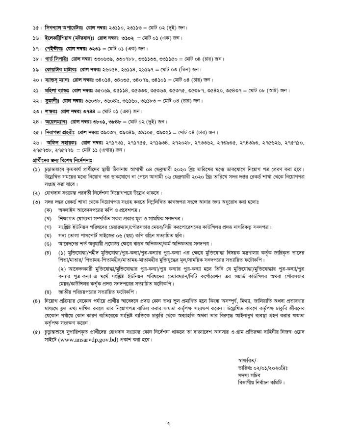 ansar vdp exam result 2019