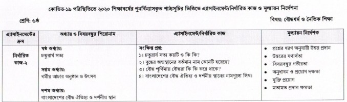 5th Week Assignment of Class 6 (4)