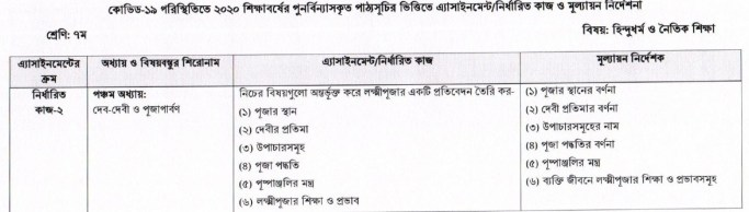 class 7 5th week assignment answer (2)