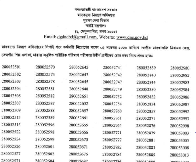 dnc exam result 2020