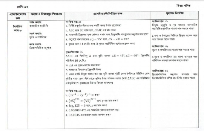 6th week assignment syllabus class 9 math
