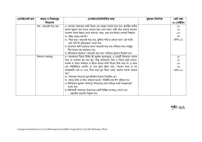 HSC BM Bangla Assignment Answer
