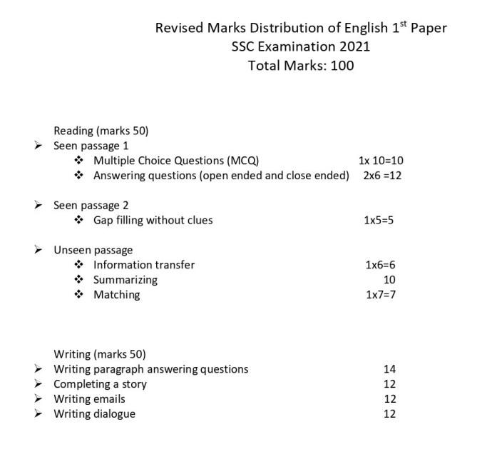 SSC English 1st Paper Syllabus 2021 (1)