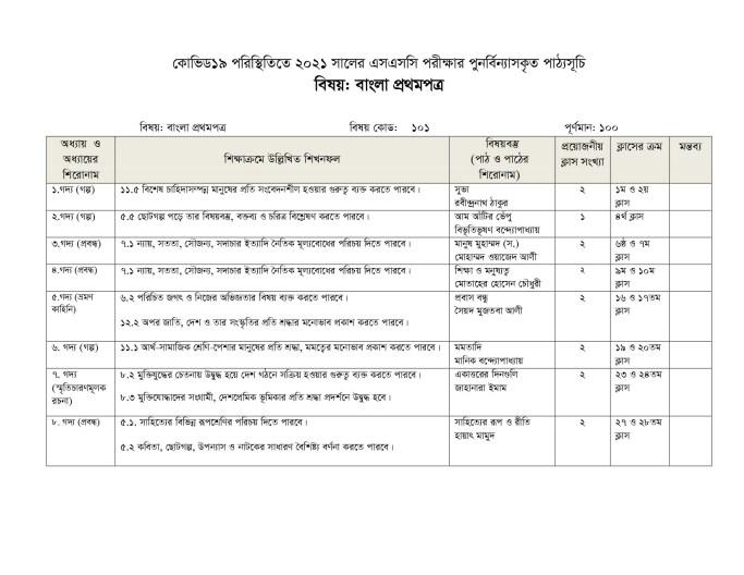 SSC_Bangla 1st Paper 2021_page-0002